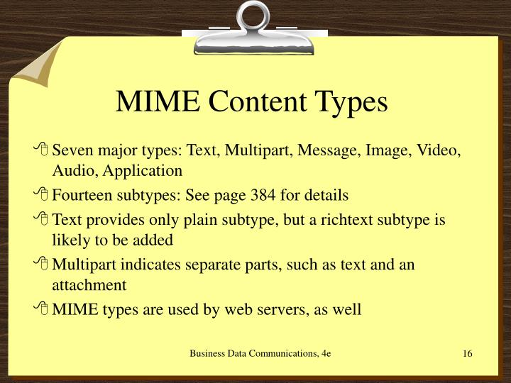 MIME Content Types