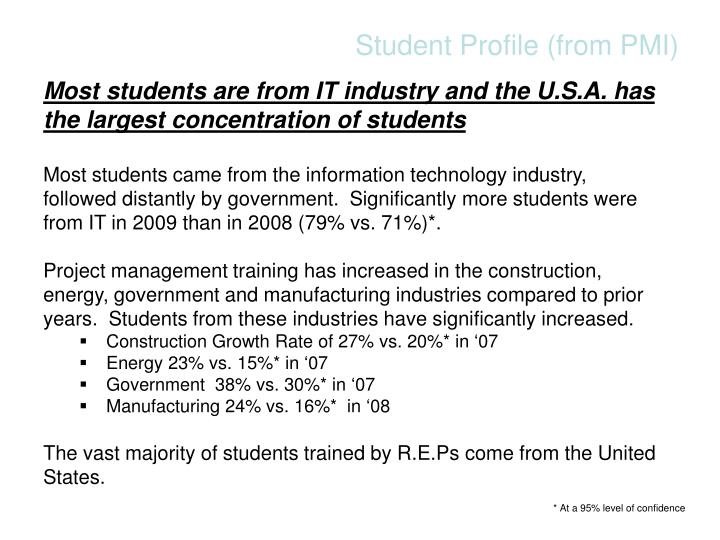Student Profile (from PMI)