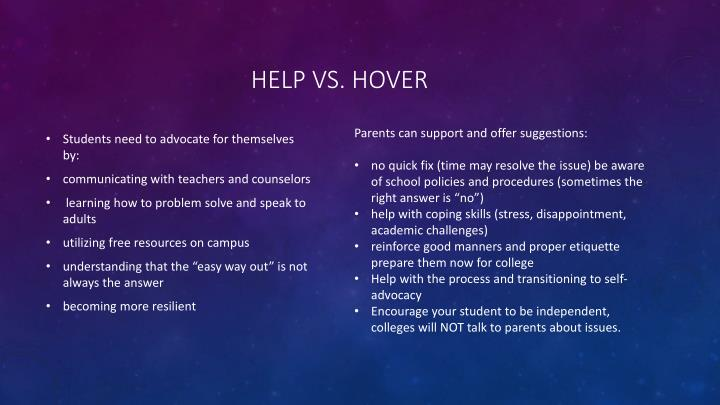 Help vs. hover