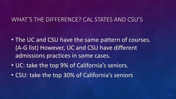 What's the difference? Cal states and CSU's