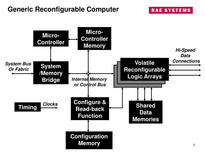 Generic reconfigurable computer