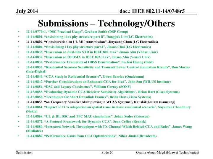 Submissions – Technology/Others