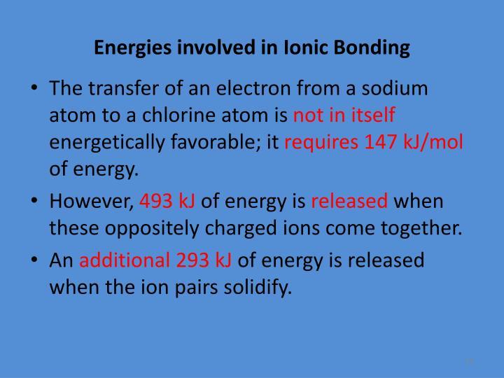 Energies involved in Ionic Bonding
