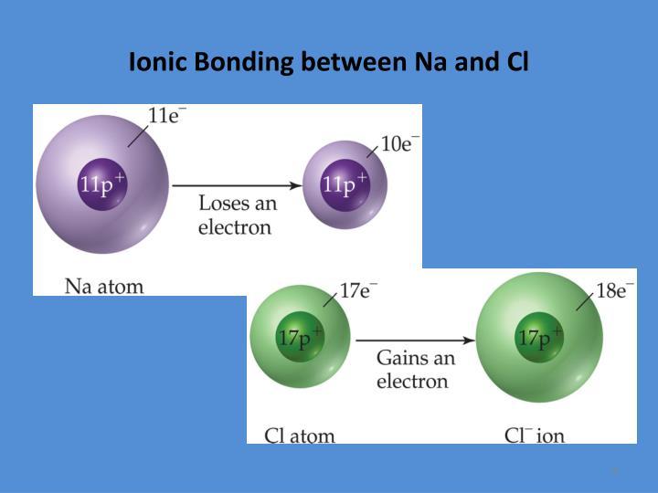 Ionic Bonding between Na and