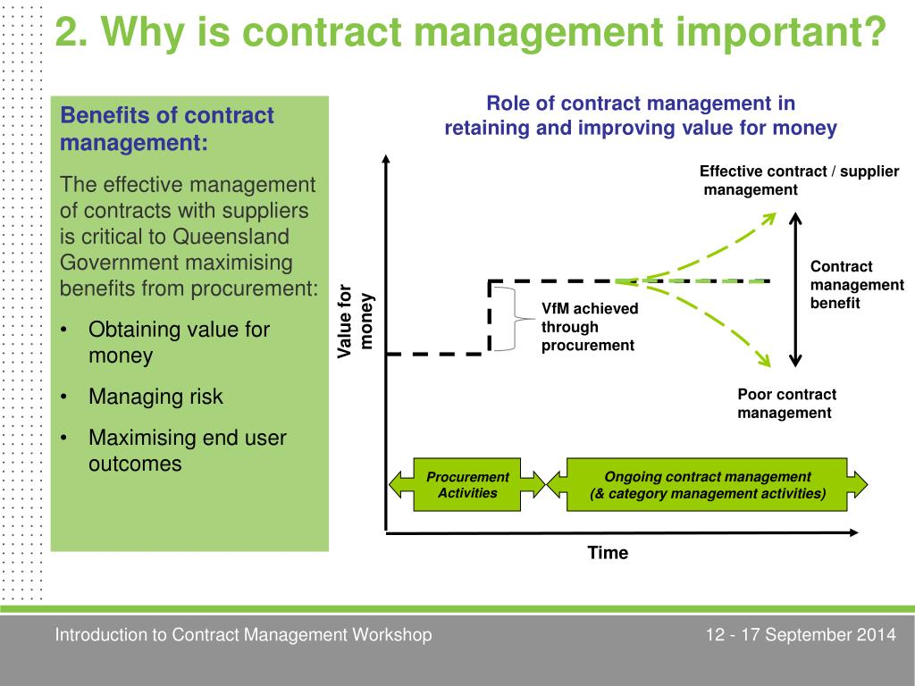 PPT - Introduction to Contract Management Framework Workshop
