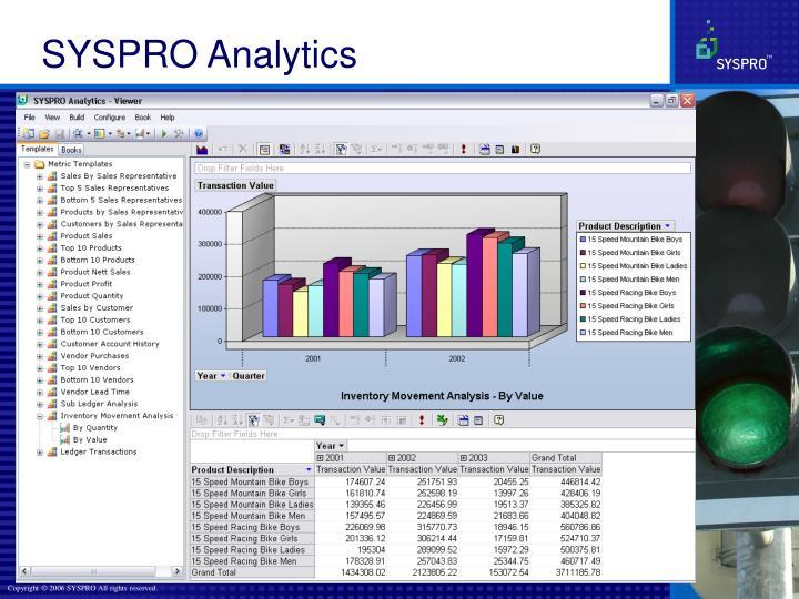 SYSPRO Analytics