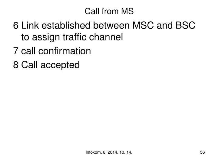 Call from MS
