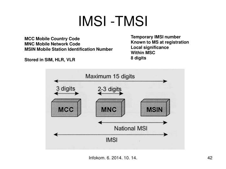 IMSI -TMSI