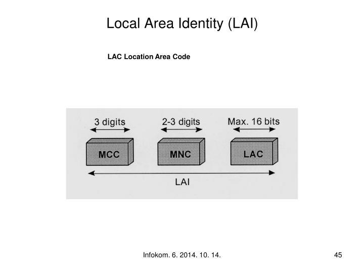 Local Area Identity (LAI)