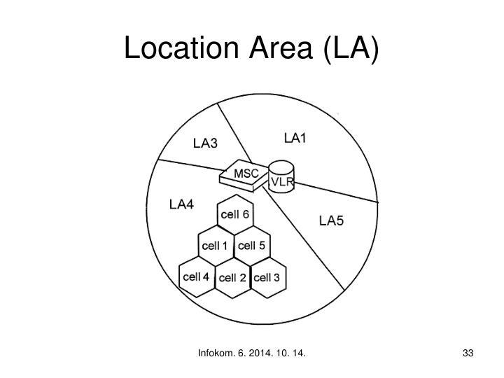 Location Area (LA)