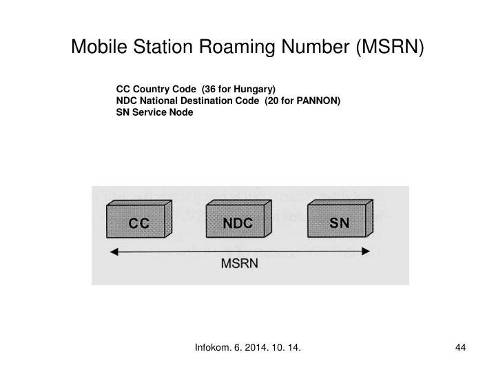 Mobile Station Roaming Number (MSRN)