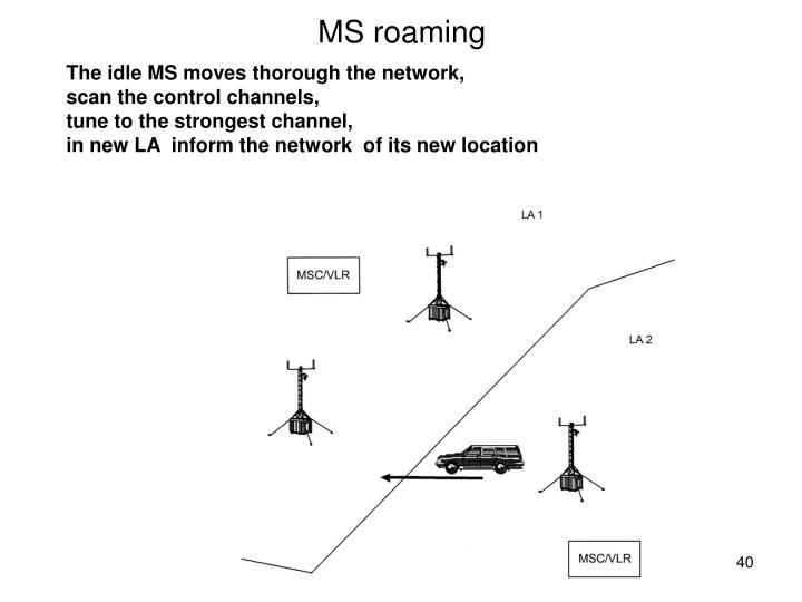 MS roaming