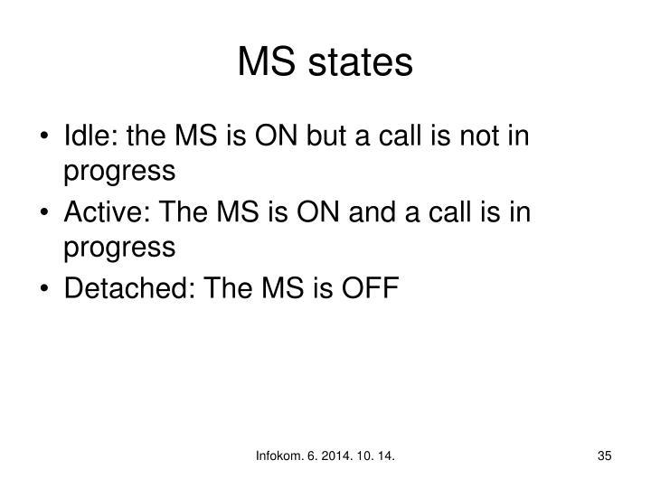 MS states