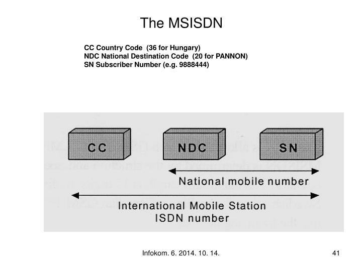 The MSISDN