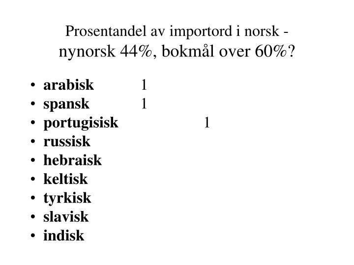 Prosentandel av importord i norsk -