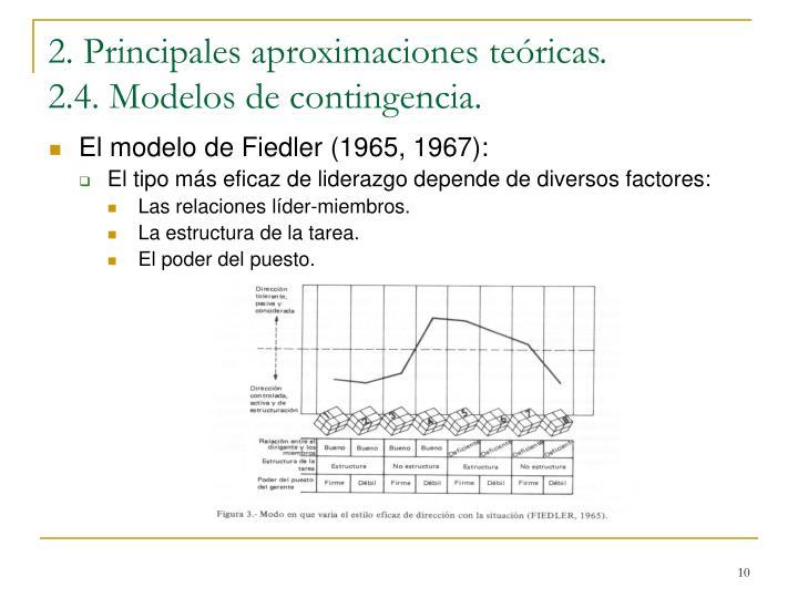 2. Principales aproximaciones teóricas.