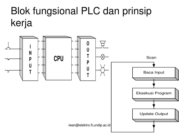 Ppt introduction to plc powerpoint presentation id6156871 blok fungsional plc dan prinsip kerja ccuart Images