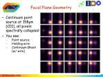focal plane geometry