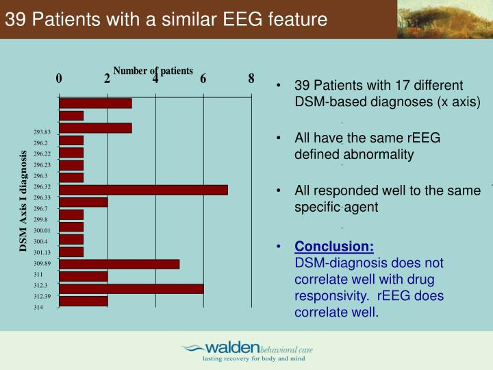 39 Patients with a similar EEG feature