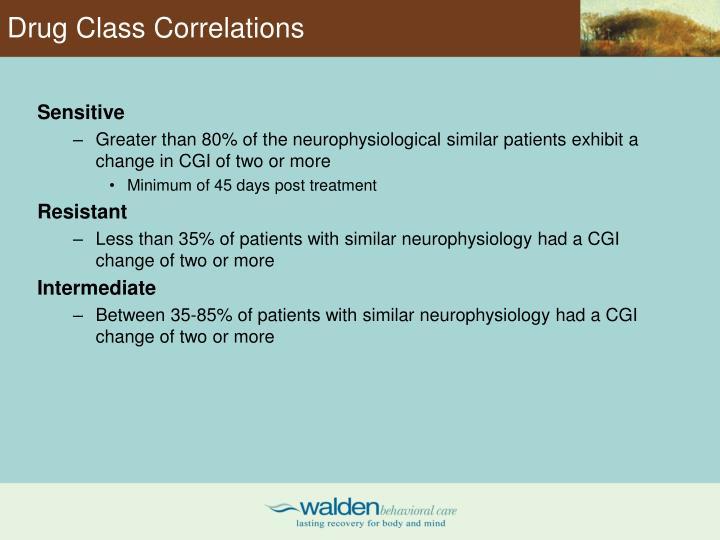 Drug Class Correlations
