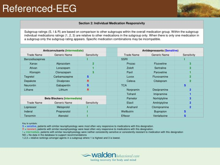 Referenced-EEG