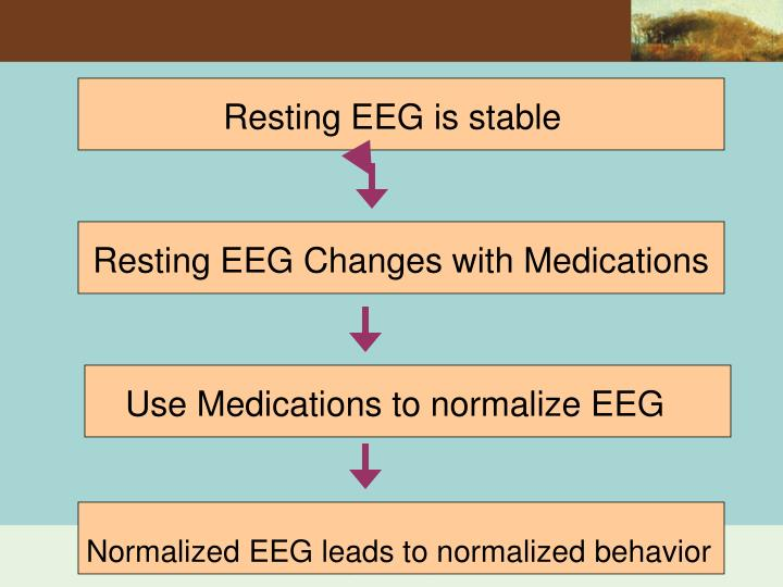 Resting EEG is stable
