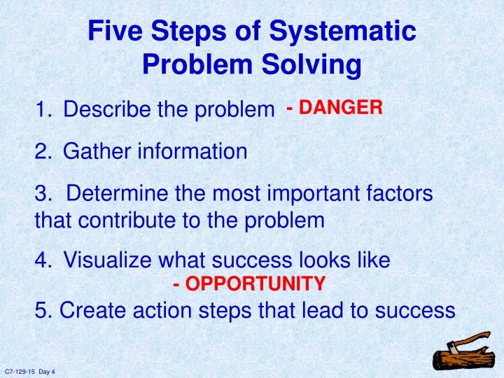 Five Steps of Systematic Problem Solving