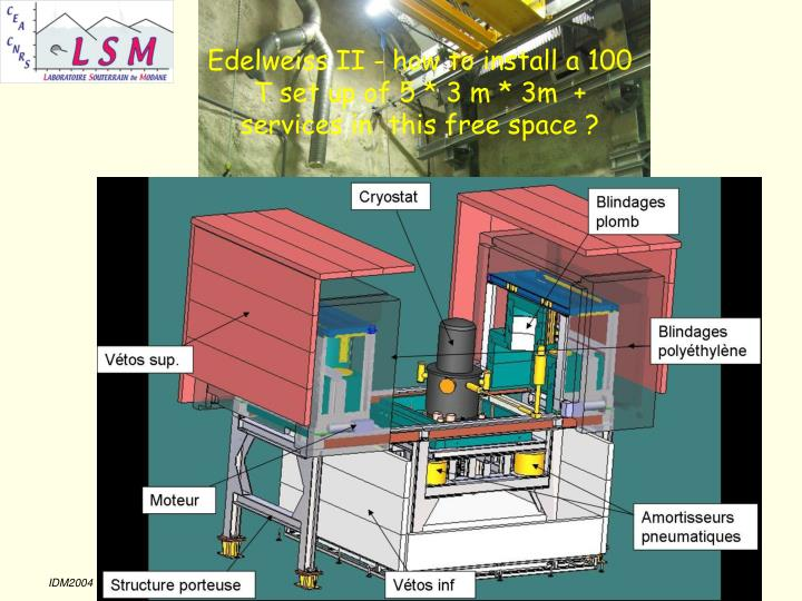 Edelweiss II - how to install a 100 T set up of 5 * 3 m * 3m  + services in  this free space ?
