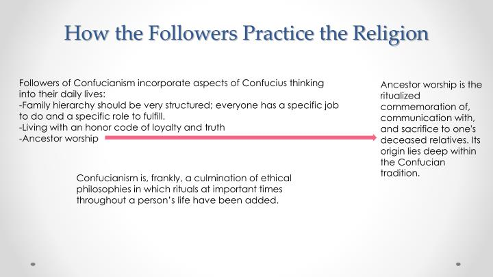 How the Followers Practice the Religion