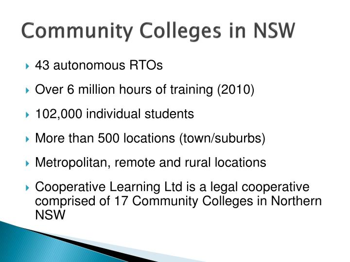 Community Colleges in NSW