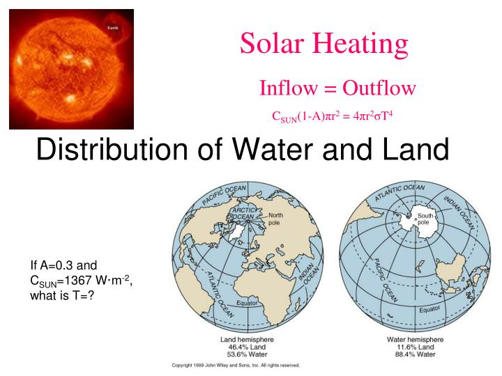 Distribution of Water and Land