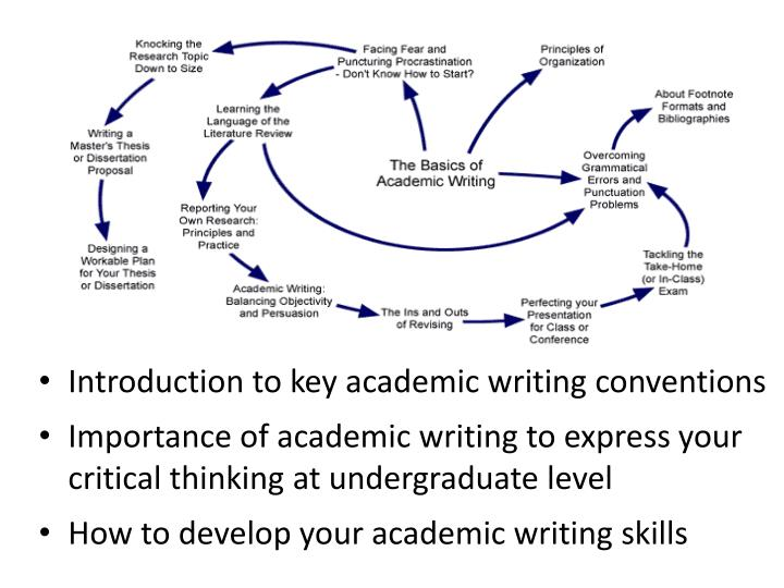 Introduction to key academic writing conventions