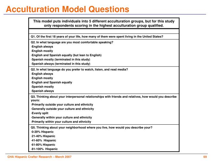 Acculturation Model Questions