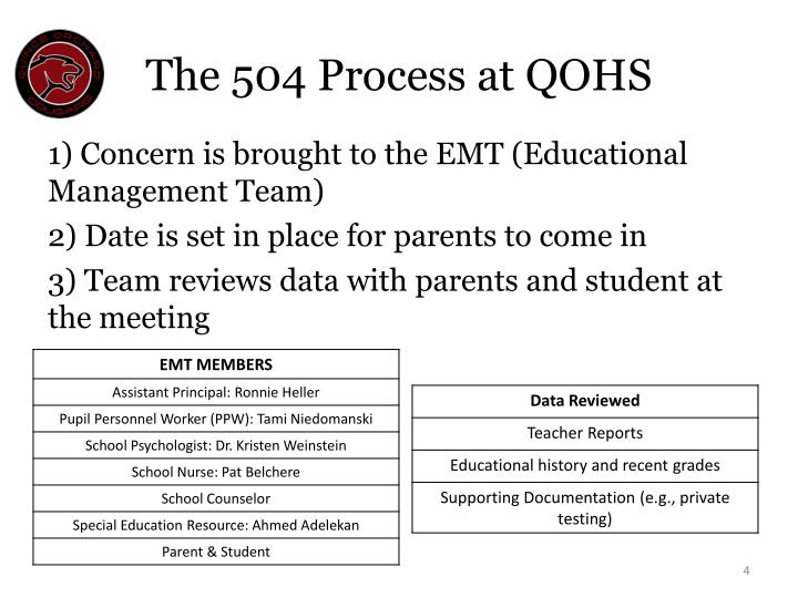The 504 Process at