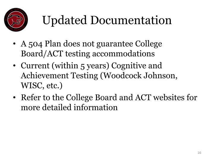 Updated Documentation
