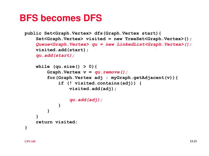 BFS becomes DFS