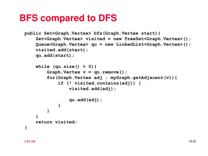 BFS compared to DFS