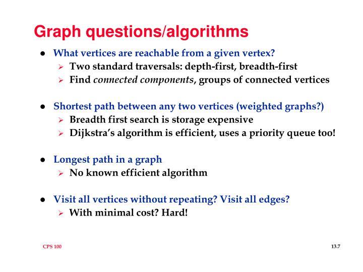 Graph questions/algorithms