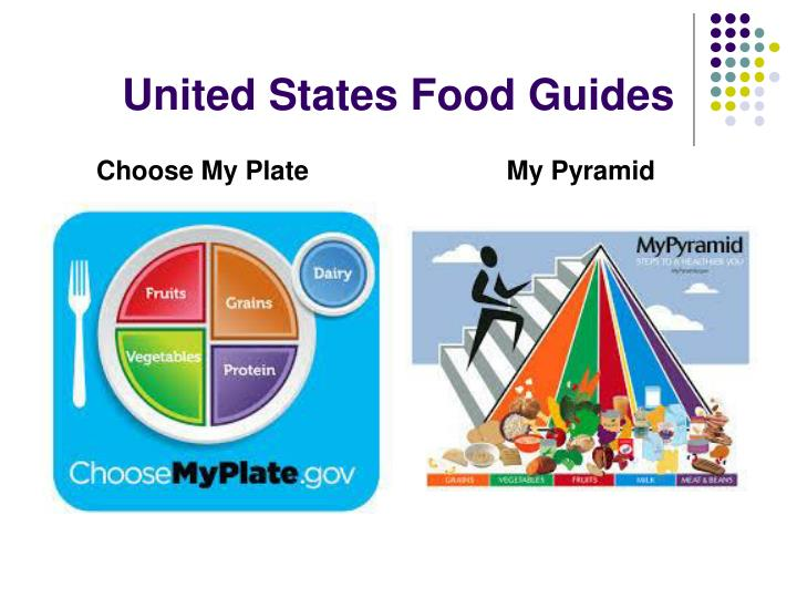 United States Food Guides