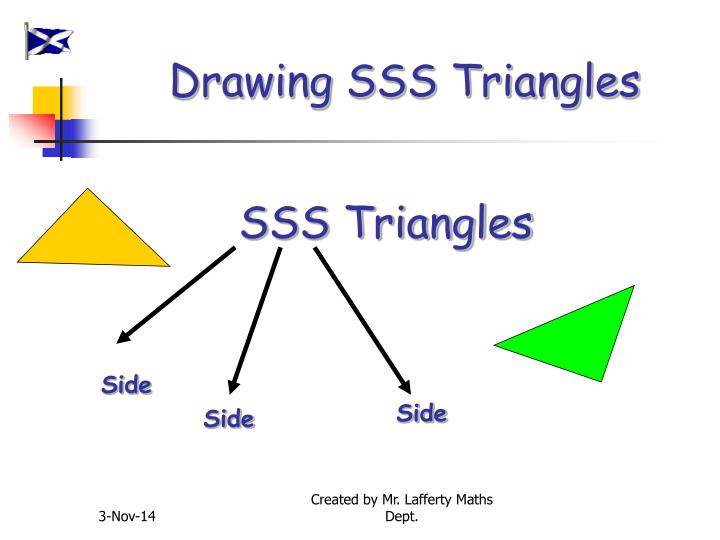 Drawing SSS Triangles