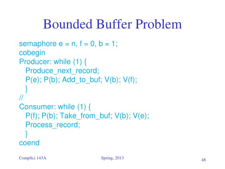 Bounded Buffer Problem