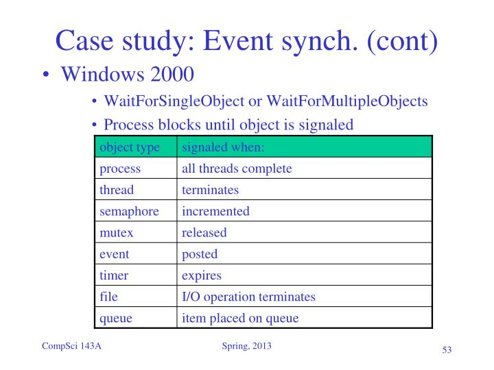 Case study: Event synch. (cont)