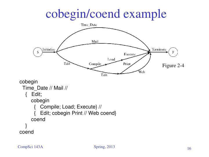 cobegin/coend example