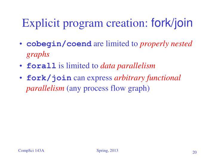 Explicit program creation: