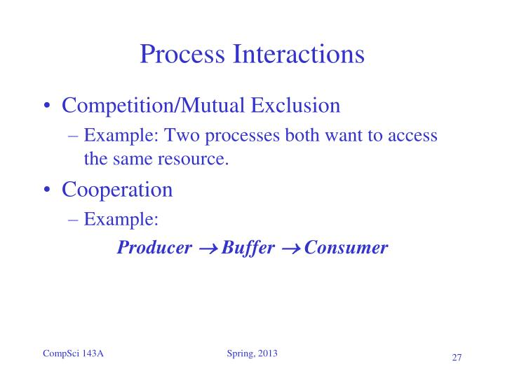 Process Interactions