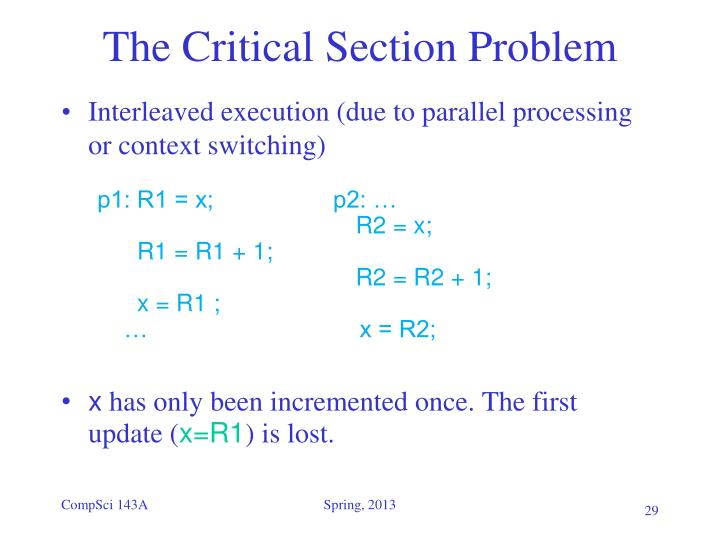 The Critical Section Problem
