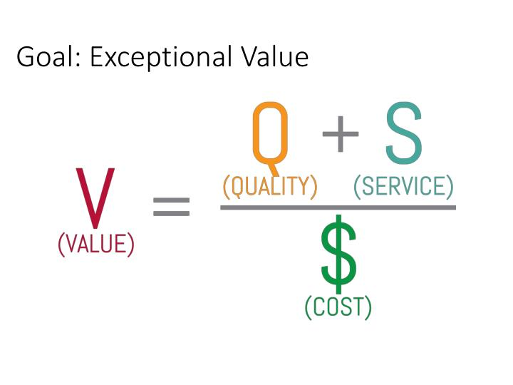 Goal exceptional value