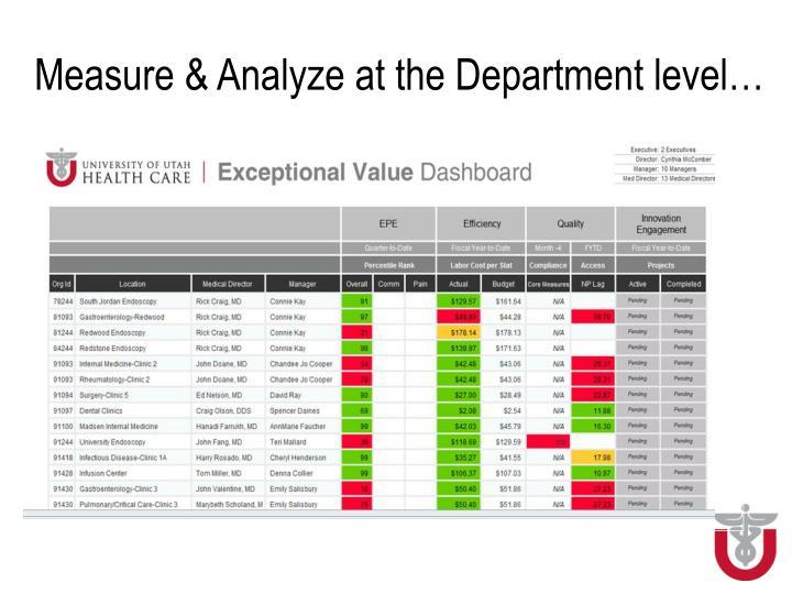 Measure & Analyze at