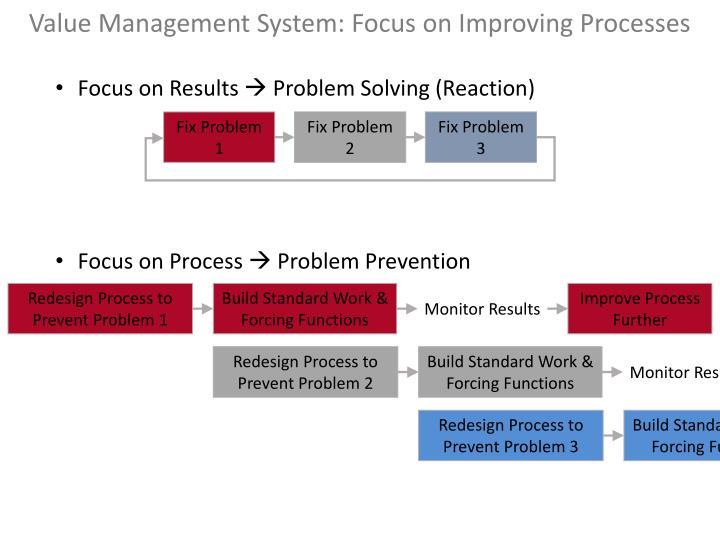 Value Management System: Focus on Improving Processes