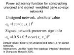 power adjacency function for constructing unsigned and signed weighted gene co expr networks